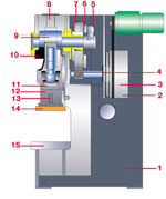 1 point gap frame press GL1 series diagram